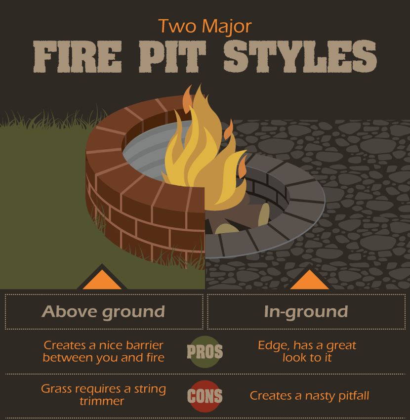 fire-pit-styles